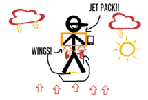flying Squirl Jet-Pack