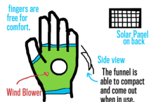 Gust Gloves