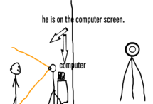 game telaporter