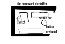 the homework electrifier