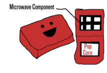 Microwave Lunchbox