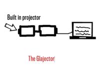 Glajector