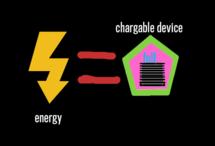 doing energy