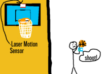 Basketball Shot Corrector