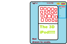 The 3D iPod
