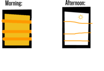 Solar Powered Blinds