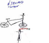 Bicycle Dynamo