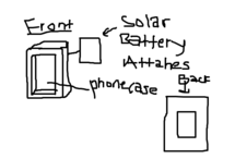 solar phone shell/ charger