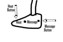 The massaging and heating shoes!