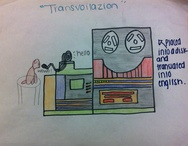 transvoilation
