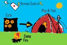 Pop-A-Tent