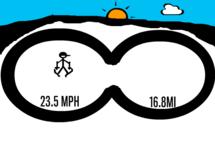 Super Ski Goggles