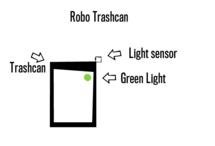Robo Trashcan
