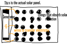Extended Solar Panel Space Travel