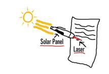 Solar Powered Laser Pen