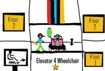 The Wheelchair Escalator