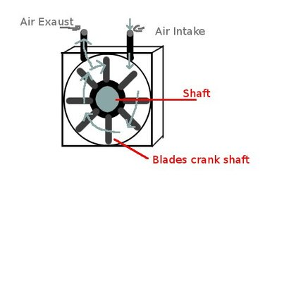 compressed air motor turbine wouldn 39 t it be cool if