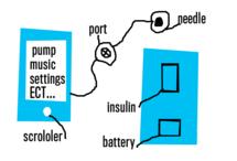 IpodPump