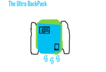 The Ultra BackPack