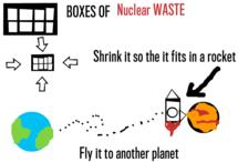 the NUKE BOX